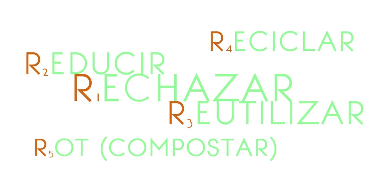 Portada-Las-5-Rs-del-zero-waste
